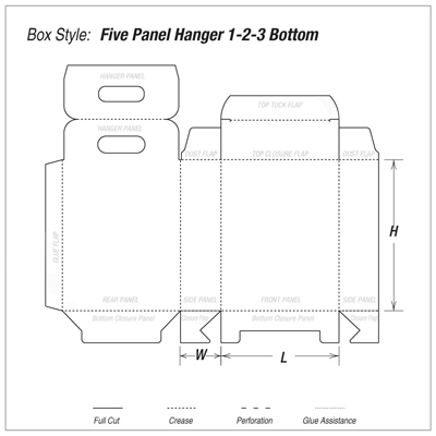 Custom Kraft Five Panel Hanger 123 Packaging Boxes