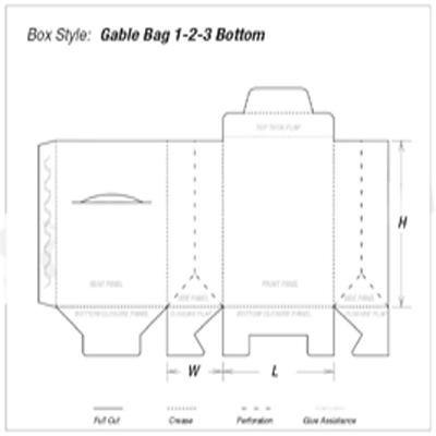 Custom Kraft Gable Bag 1-2-3 Bottom Packaging Boxes