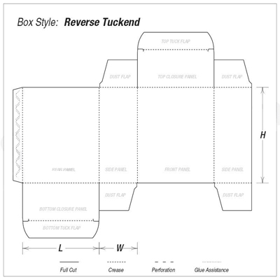 Custom Reverse Tuck End Boxes