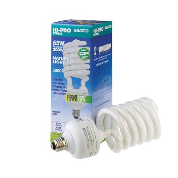 Custom Energy Saver Packaging Boxes!