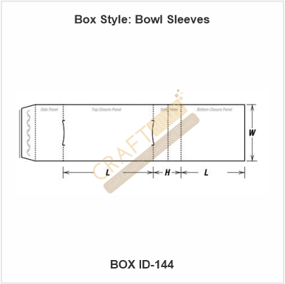 Bowl Sleeve Packaging template