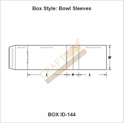Bowl Sleeve Packaging template