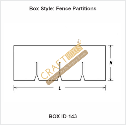 Fence Partitions packaging